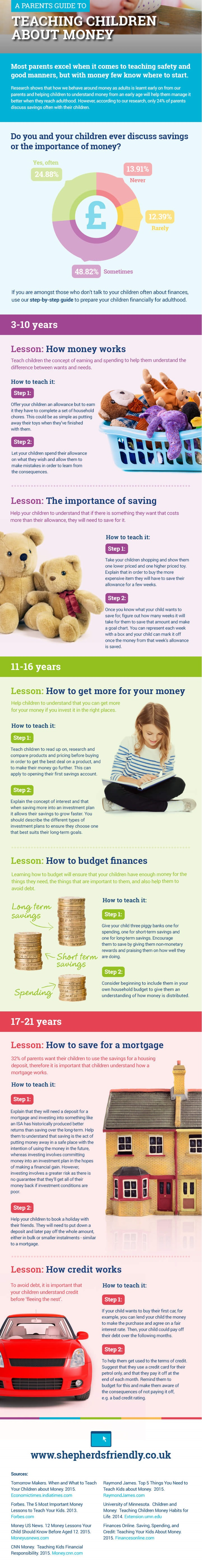 how-to-teach-your-child-about-money-management2