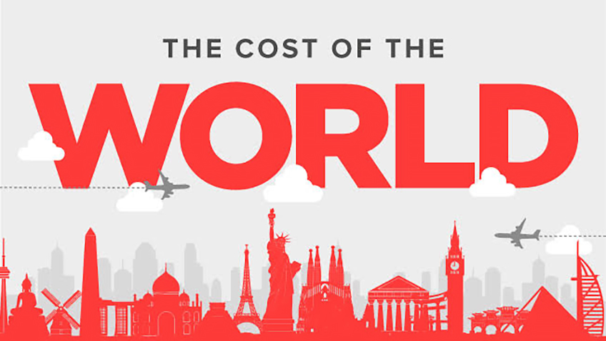 How travel shows us the cost of the world