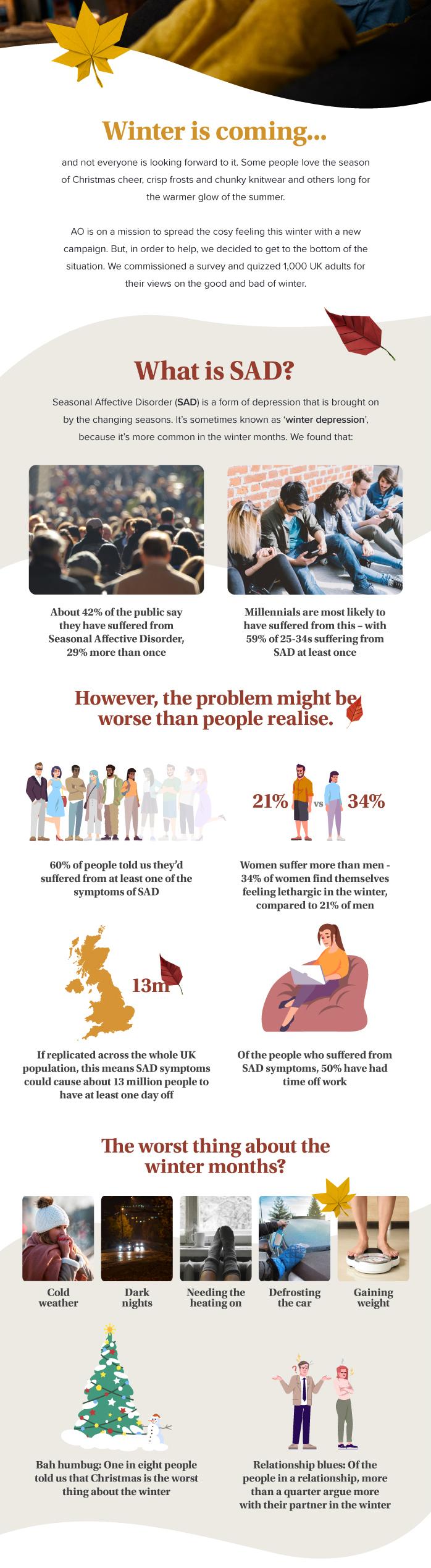 Beyond Life Infographic